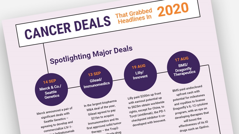 Cancer Deals Infographic Featured Image
